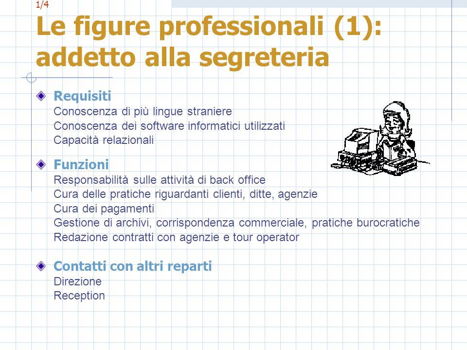 1/4 Le figure professionali (1): addetto alla segreteria Requisiti Conoscenza di più lingue straniere Conoscenza dei software informatici utilizzati C
