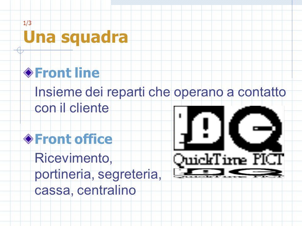 1/3 Una squadra Front line Insieme dei reparti che operano a contatto con il cliente Front office Ricevimento, portineria, segreteria, cassa, centrali