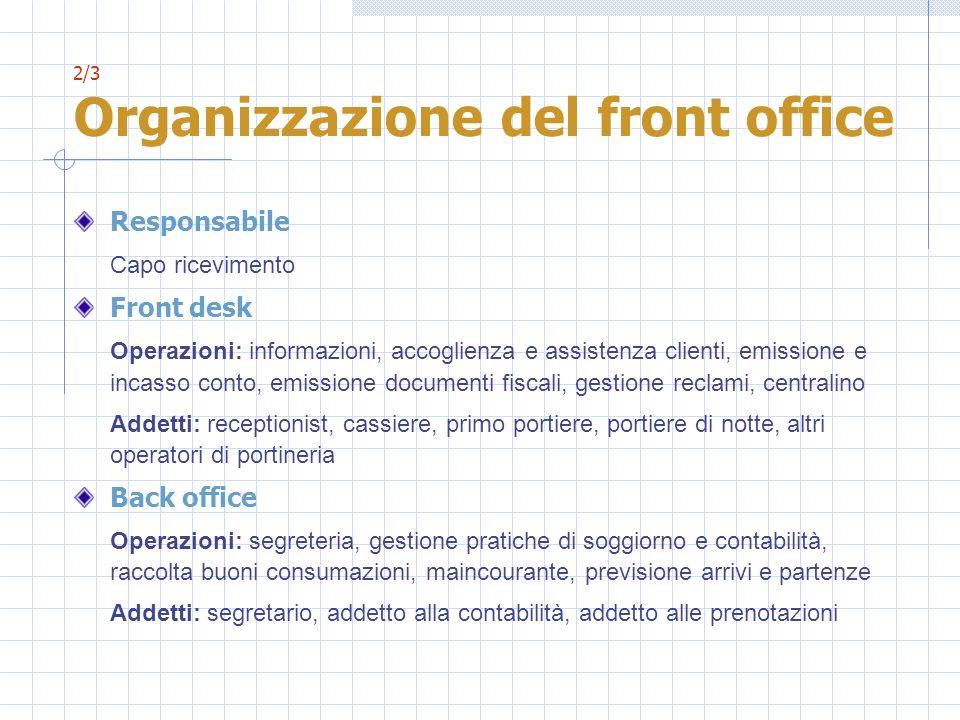 2/3 Organizzazione del front office Responsabile Capo ricevimento Front desk Operazioni: informazioni, accoglienza e assistenza clienti, emissione e i