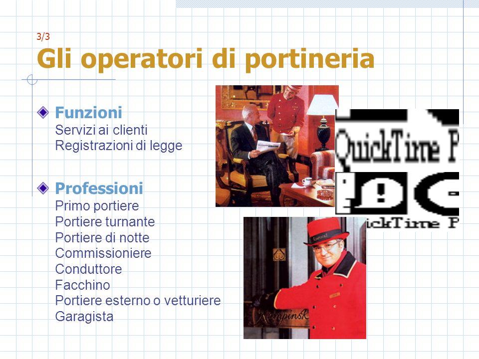 3/3 Gli operatori di portineria Funzioni Servizi ai clienti Registrazioni di legge Professioni Primo portiere Portiere turnante Portiere di notte Comm