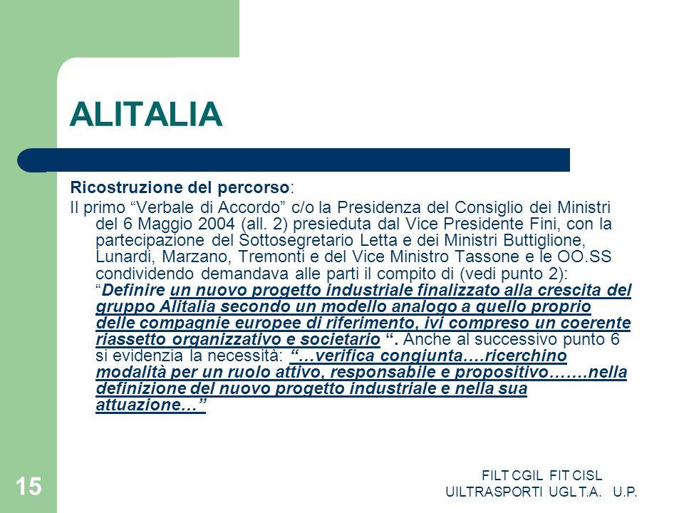 FILT CGIL FIT CISL UILTRASPORTI UGL T.A. U.P. 15 ALITALIA Ricostruzione del percorso: Il primo Verbale di Accordo c/o la Presidenza del Consiglio dei