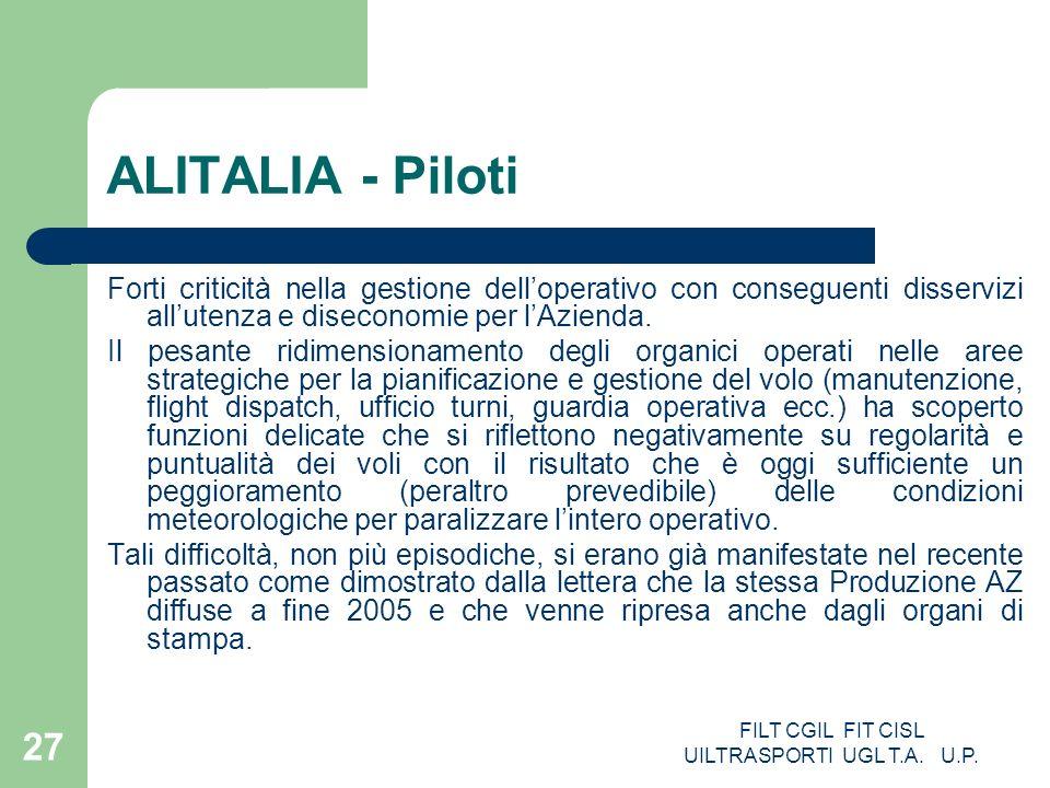 FILT CGIL FIT CISL UILTRASPORTI UGL T.A. U.P. 27 ALITALIA - Piloti Forti criticità nella gestione delloperativo con conseguenti disservizi allutenza e
