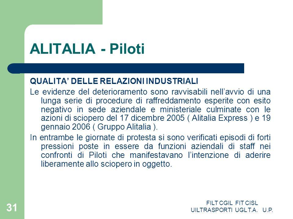 FILT CGIL FIT CISL UILTRASPORTI UGL T.A. U.P. 31 ALITALIA - Piloti QUALITA DELLE RELAZIONI INDUSTRIALI Le evidenze del deterioramento sono ravvisabili