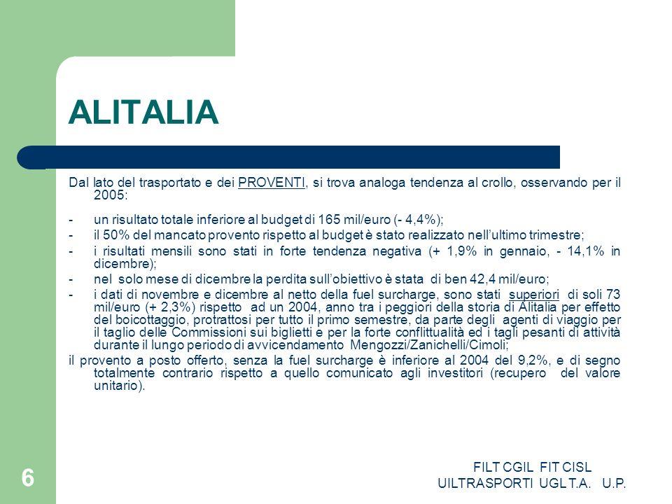 FILT CGIL FIT CISL UILTRASPORTI UGL T.A.U.P.