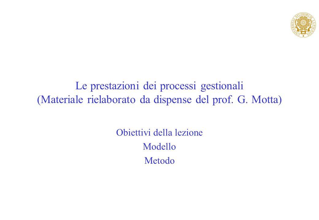 Le prestazioni dei processi gestionali (Materiale rielaborato da dispense del prof. G. Motta) Obiettivi della lezione Modello Metodo