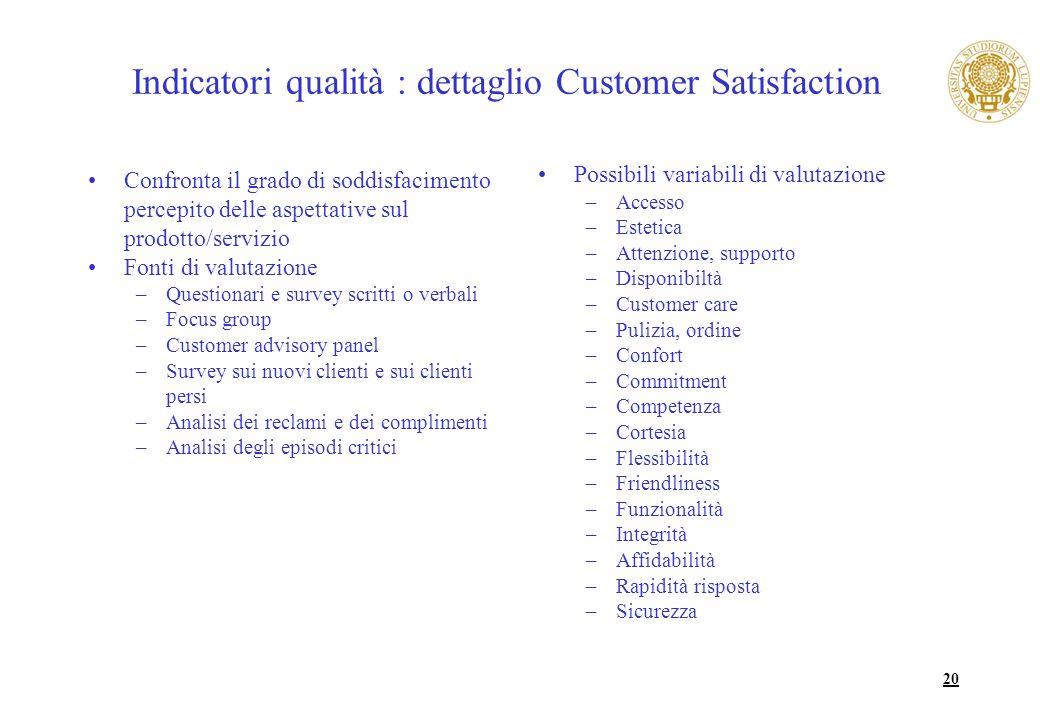 20 Indicatori qualità : dettaglio Customer Satisfaction Confronta il grado di soddisfacimento percepito delle aspettative sul prodotto/servizio Fonti