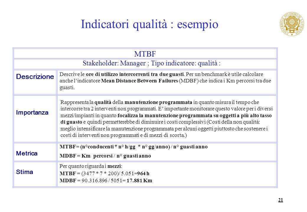 21 Indicatori qualità : esempio MTBF Metrica Importanza Descrizione Descrive le ore di utilizzo intercorrenti tra due guasti. Per un benchmark è utile