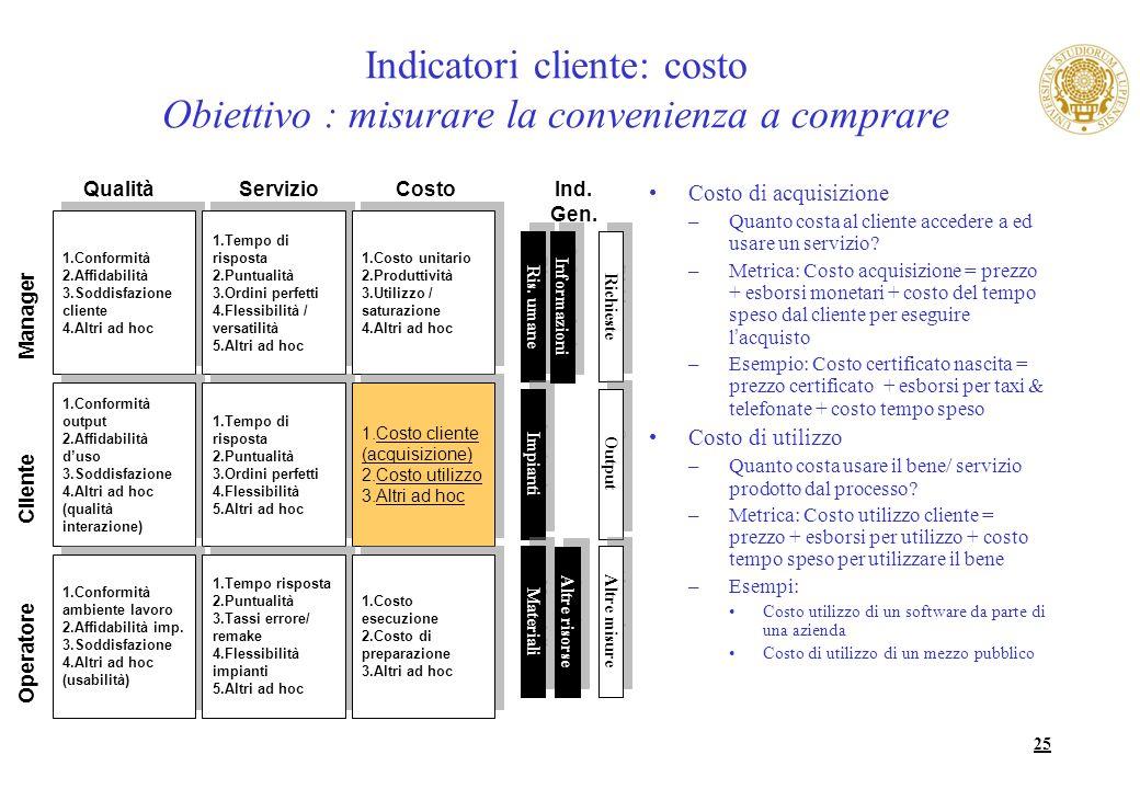 25 Indicatori cliente: costo Obiettivo : misurare la convenienza a comprare Costo di acquisizione –Quanto costa al cliente accedere a ed usare un serv