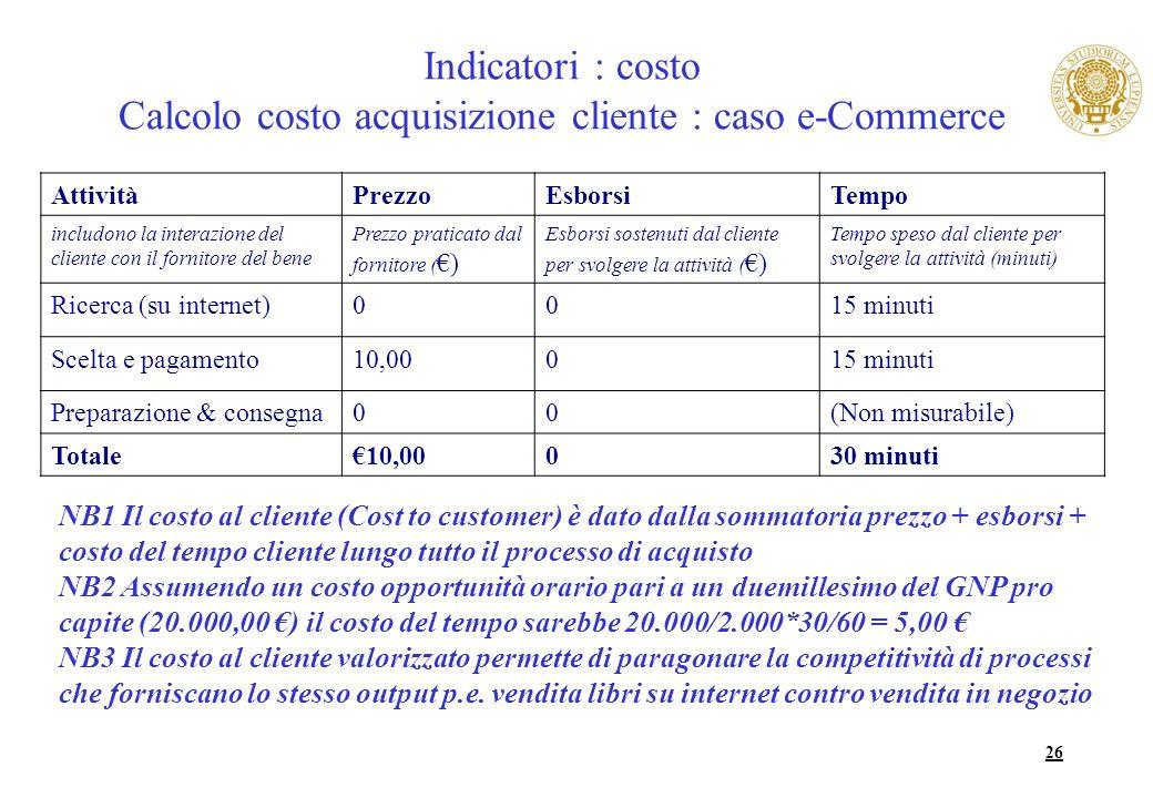 26 Indicatori : costo Calcolo costo acquisizione cliente : caso e-Commerce AttivitàPrezzoEsborsiTempo includono la interazione del cliente con il forn