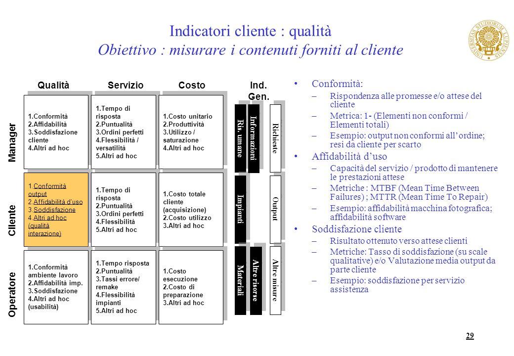 29 Indicatori cliente : qualità Obiettivo : misurare i contenuti forniti al cliente Conformità: –Rispondenza alle promesse e/o attese del cliente –Met