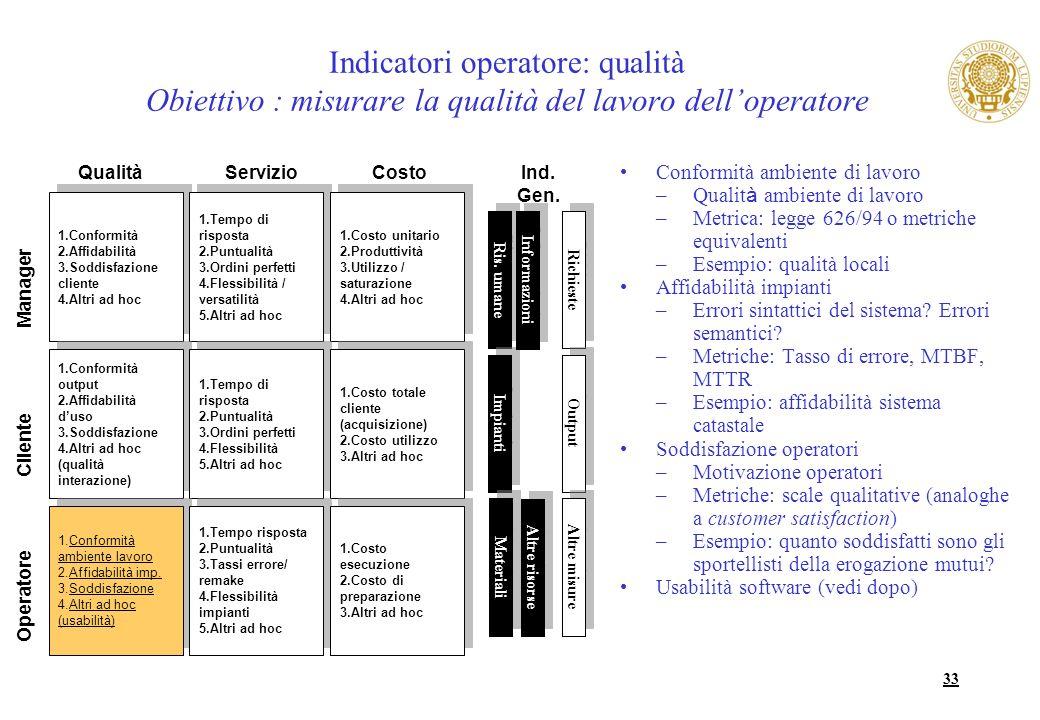 33 Indicatori operatore: qualità Obiettivo : misurare la qualità del lavoro delloperatore Conformità ambiente di lavoro –Qualit à ambiente di lavoro –