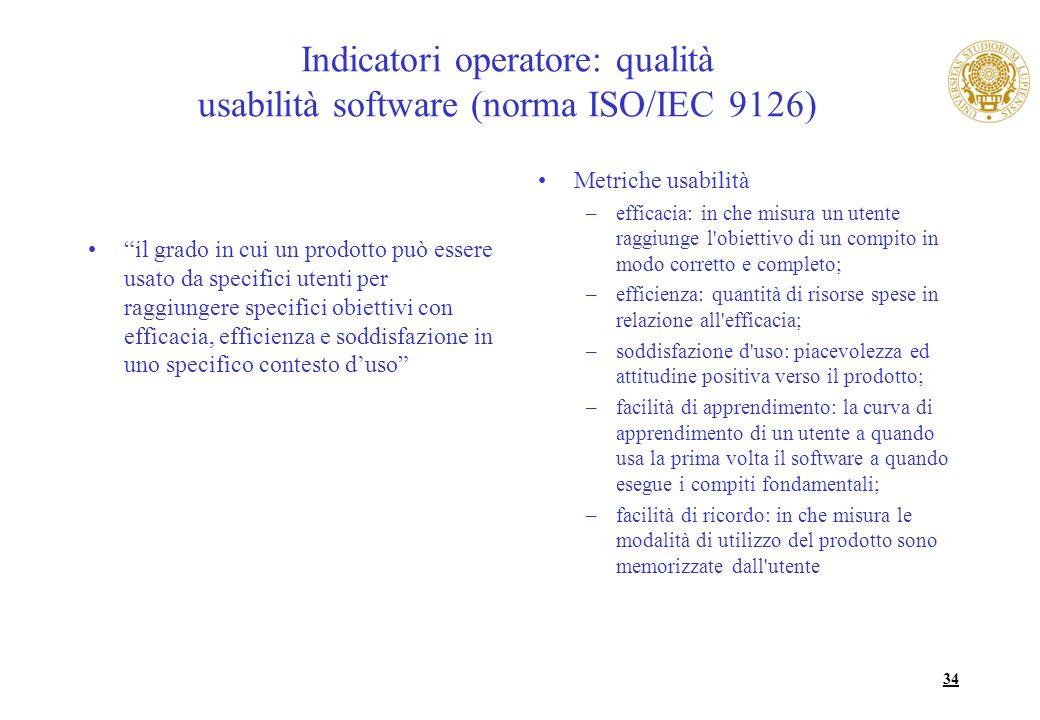 34 Indicatori operatore: qualità usabilità software (norma ISO/IEC 9126) il grado in cui un prodotto può essere usato da specifici utenti per raggiung