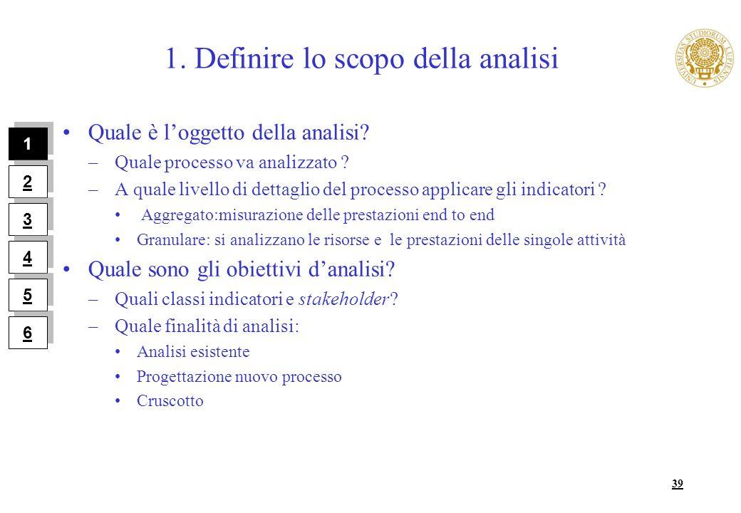 39 1. Definire lo scopo della analisi Quale è loggetto della analisi? –Quale processo va analizzato ? –A quale livello di dettaglio del processo appli