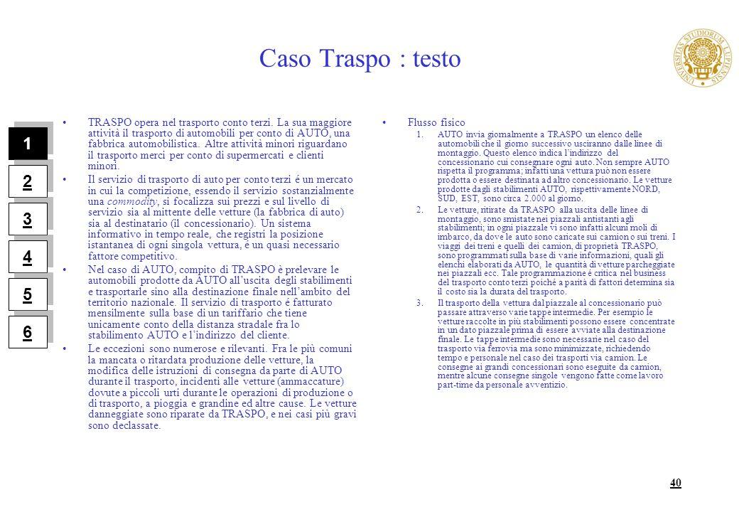 40 Caso Traspo : testo TRASPO opera nel trasporto conto terzi. La sua maggiore attività il trasporto di automobili per conto di AUTO, una fabbrica aut