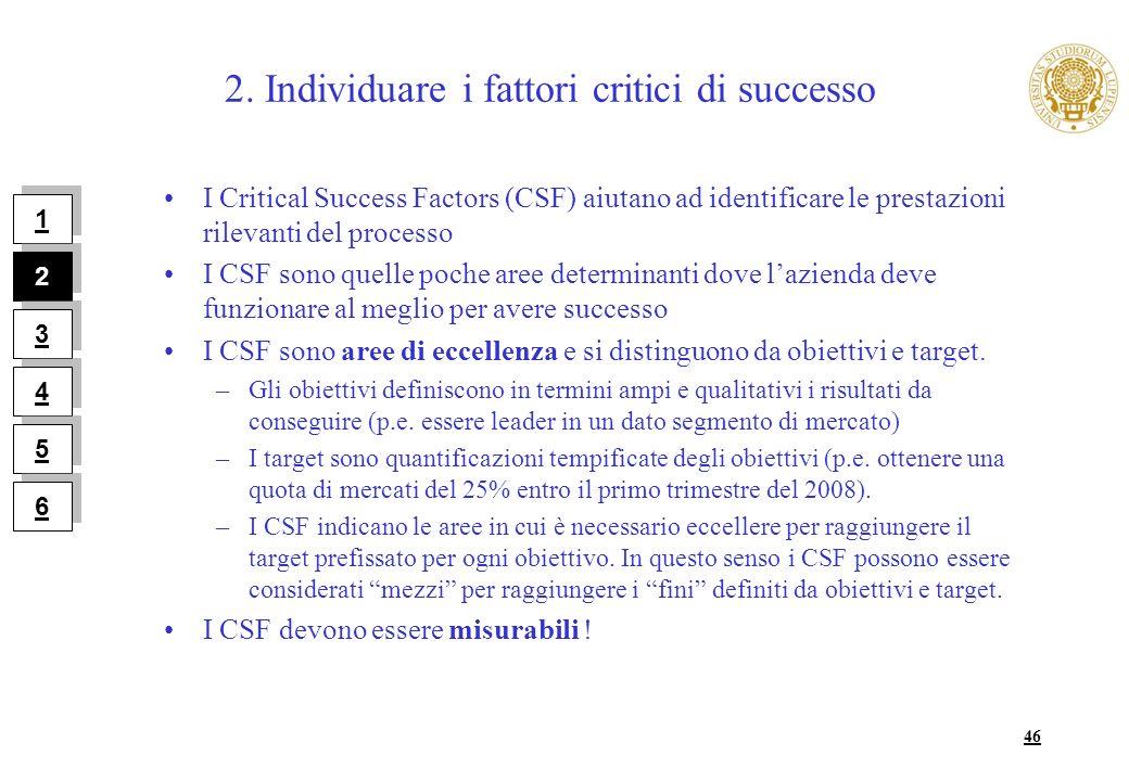 46 2. Individuare i fattori critici di successo I Critical Success Factors (CSF) aiutano ad identificare le prestazioni rilevanti del processo I CSF s