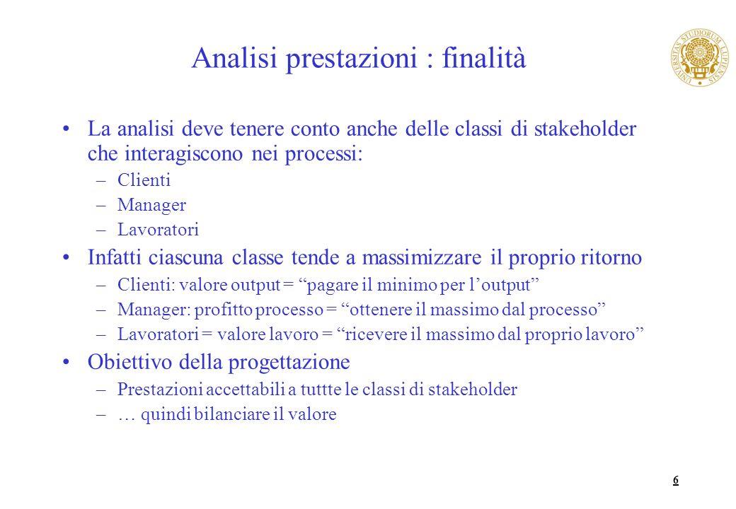 6 Analisi prestazioni : finalità La analisi deve tenere conto anche delle classi di stakeholder che interagiscono nei processi: –Clienti –Manager –Lav