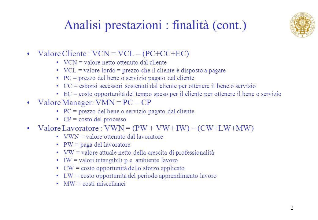 7 Analisi prestazioni : finalità (cont.) Valore Cliente : VCN = VCL – (PC+CC+EC) VCN = valore netto ottenuto dal cliente VCL = valore lordo = prezzo c