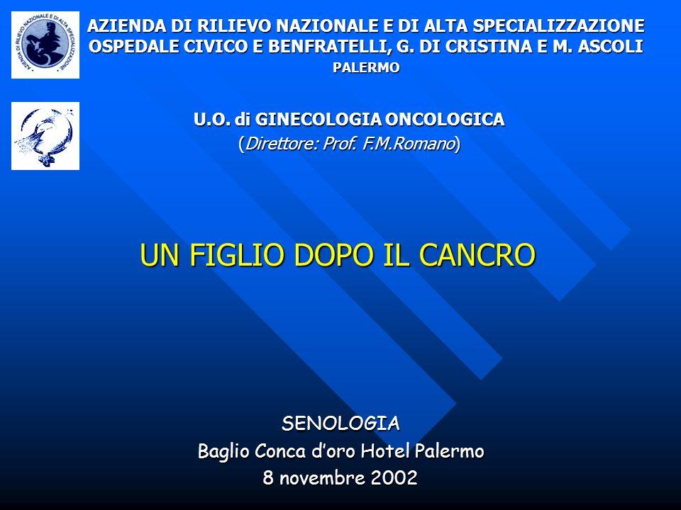 UN FIGLIO DOPO IL CANCRO U.O. di GINECOLOGIA ONCOLOGICA (Direttore: Prof. F.M.Romano) SENOLOGIA Baglio Conca doro Hotel Palermo 8 novembre 2002 AZIEND