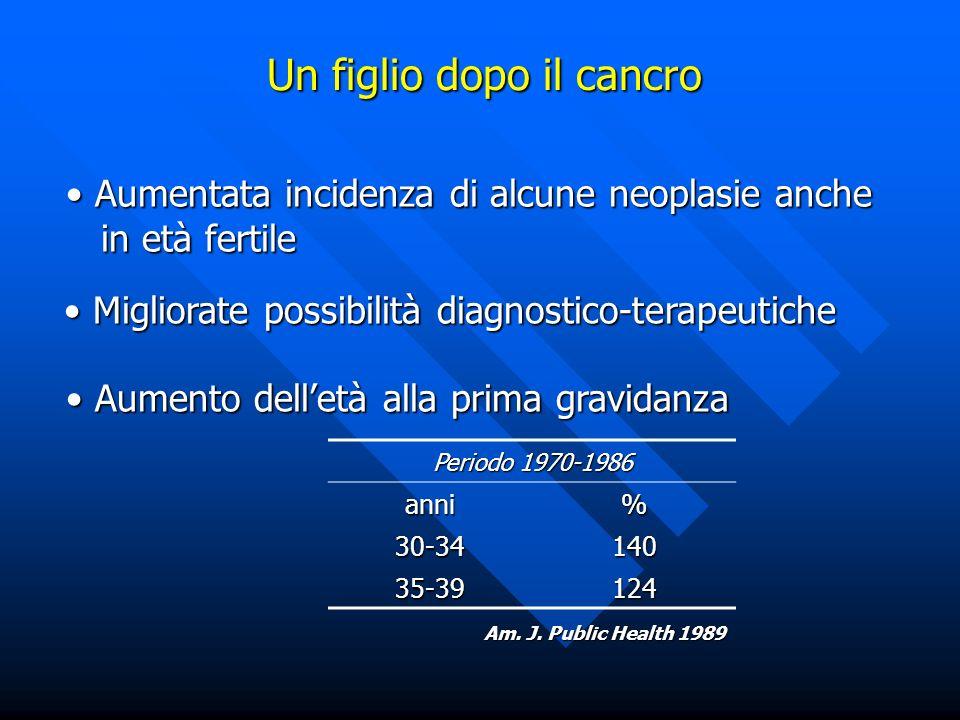 Aumentata incidenza di alcune neoplasie anche Aumentata incidenza di alcune neoplasie anche in età fertile in età fertile Un figlio dopo il cancro Mig