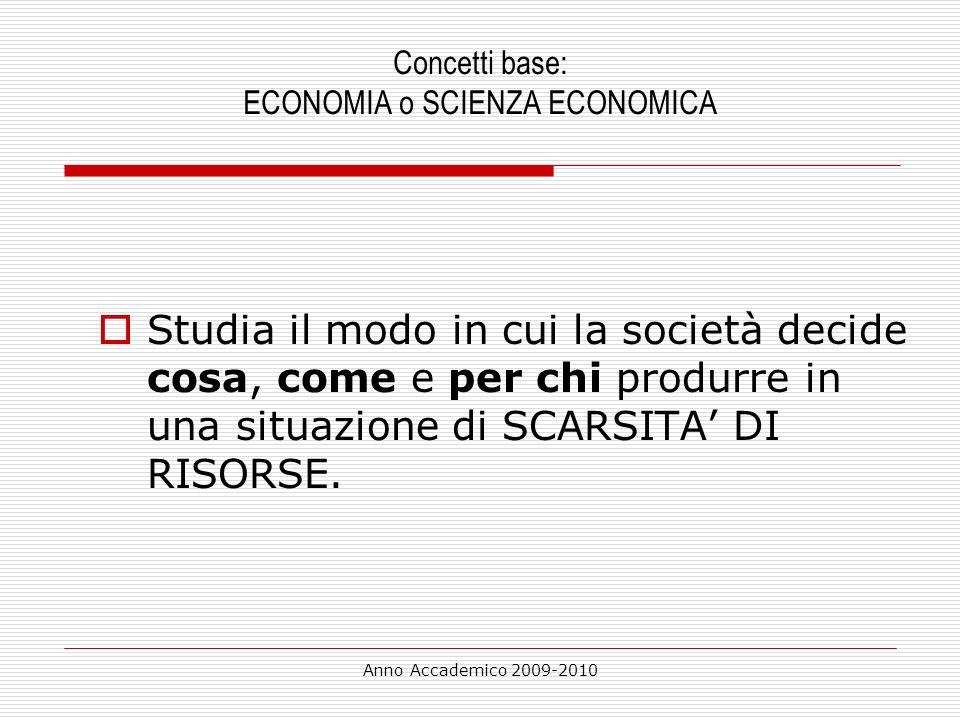 Concetti base: ECONOMIA o SCIENZA ECONOMICA Studia il modo in cui la società decide cosa, come e per chi produrre in una situazione di SCARSITA DI RIS