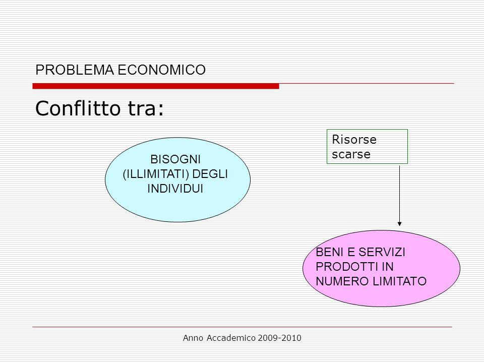 Anno Accademico 2009-2010 PROBLEMA ECONOMICO Conflitto tra: BISOGNI (ILLIMITATI) DEGLI INDIVIDUI BENI E SERVIZI PRODOTTI IN NUMERO LIMITATO Risorse sc