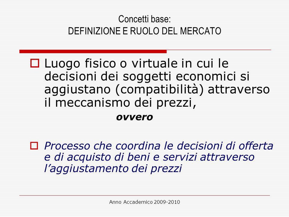 Anno Accademico 2009-2010 Concetti base: DEFINIZIONE E RUOLO DEL MERCATO Luogo fisico o virtuale in cui le decisioni dei soggetti economici si aggiust