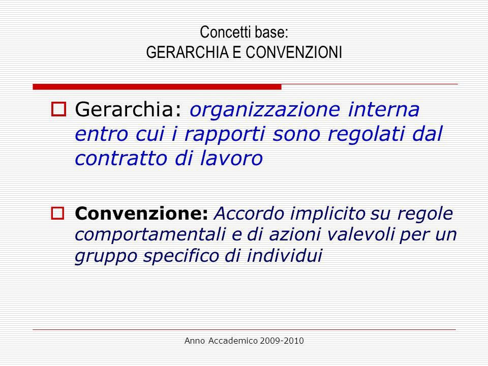 Anno Accademico 2009-2010 Concetti base: GERARCHIA E CONVENZIONI Gerarchia: organizzazione interna entro cui i rapporti sono regolati dal contratto di