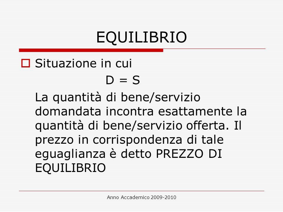 Anno Accademico 2009-2010 EQUILIBRIO Situazione in cui D = S La quantità di bene/servizio domandata incontra esattamente la quantità di bene/servizio