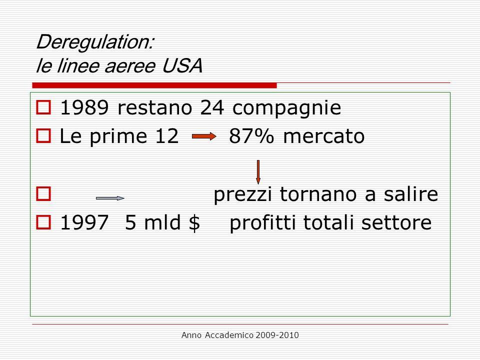 Anno Accademico 2009-2010 Deregulation: le linee aeree USA 1989 restano 24 compagnie Le prime 12 87% mercato prezzi tornano a salire 1997 5 mld $ prof