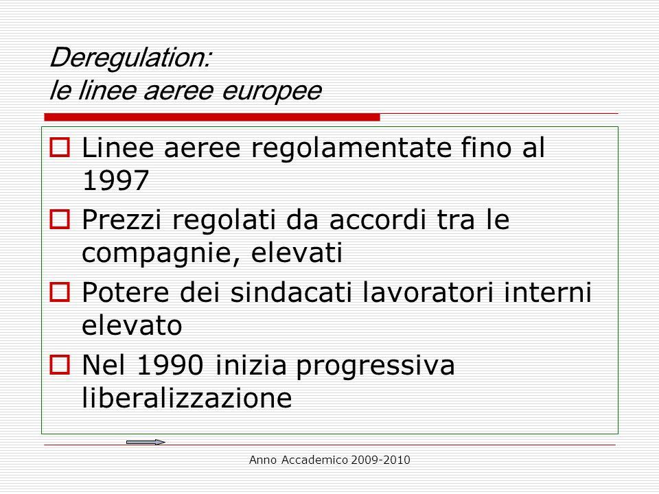 Anno Accademico 2009-2010 Deregulation: le linee aeree europee Linee aeree regolamentate fino al 1997 Prezzi regolati da accordi tra le compagnie, ele