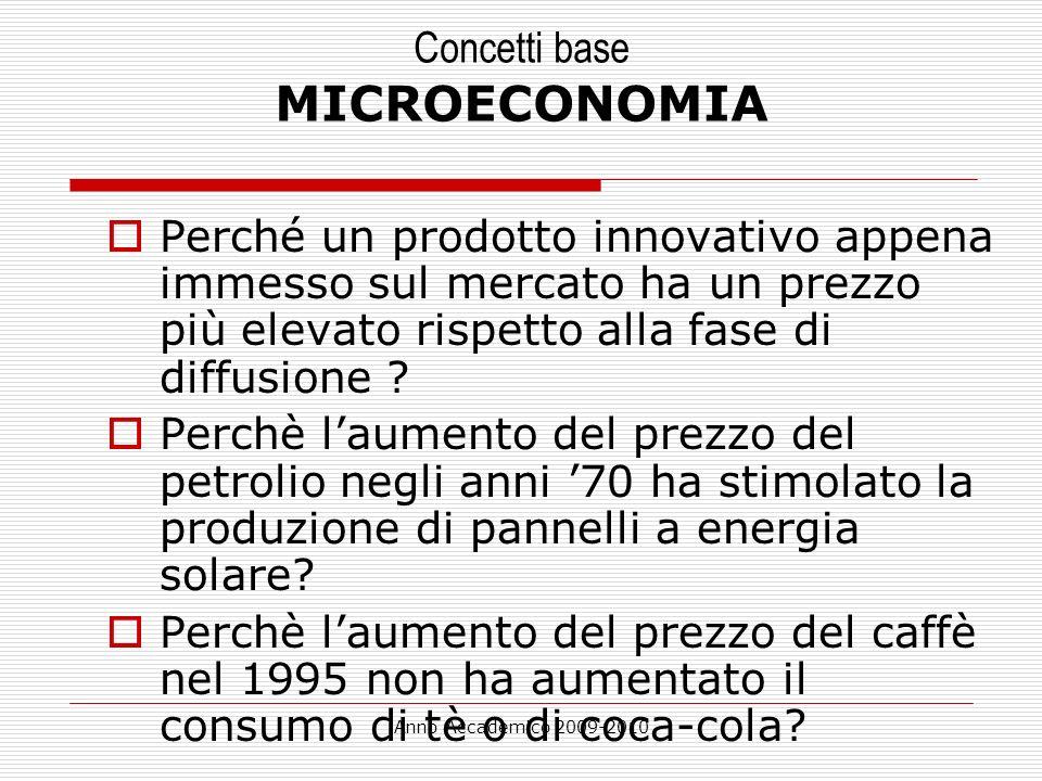 Anno Accademico 2009-2010 Concetti base MICROECONOMIA Perché un prodotto innovativo appena immesso sul mercato ha un prezzo più elevato rispetto alla