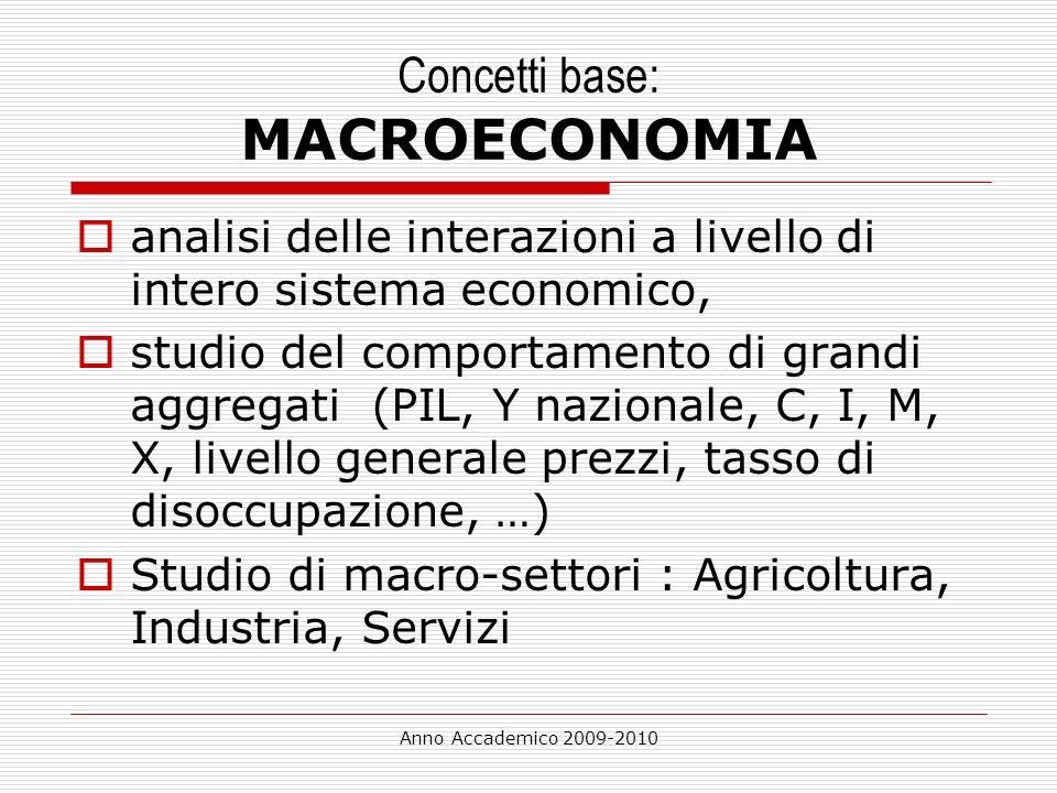 Anno Accademico 2009-2010 Concetti base: MACROECONOMIA analisi delle interazioni a livello di intero sistema economico, studio del comportamento di gr
