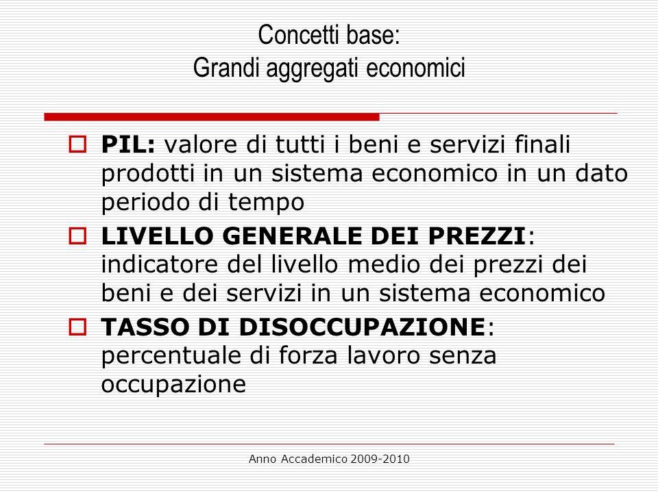 Anno Accademico 2009-2010 Concetti base: Grandi aggregati economici PIL: valore di tutti i beni e servizi finali prodotti in un sistema economico in u
