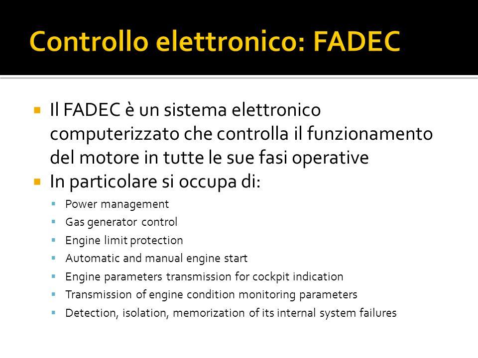 Il FADEC è un sistema elettronico computerizzato che controlla il funzionamento del motore in tutte le sue fasi operative In particolare si occupa di: