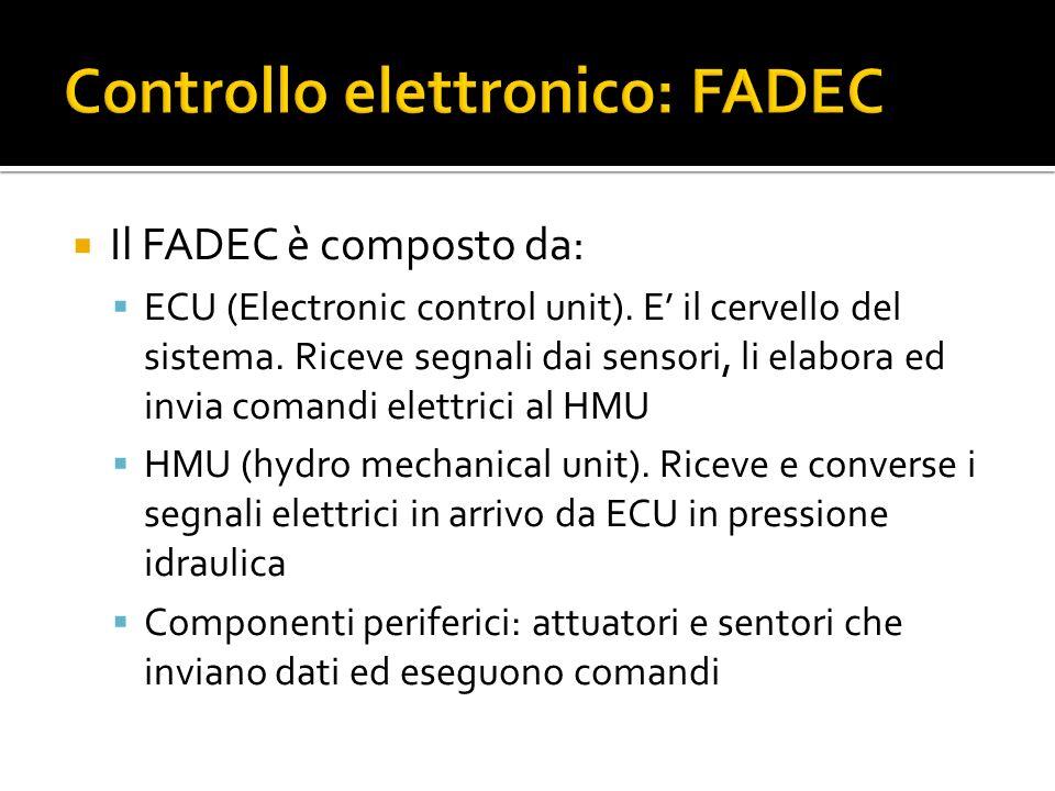 Il FADEC è composto da: ECU (Electronic control unit). E il cervello del sistema. Riceve segnali dai sensori, li elabora ed invia comandi elettrici al