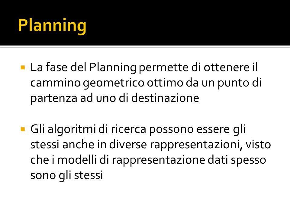 La fase del Planning permette di ottenere il cammino geometrico ottimo da un punto di partenza ad uno di destinazione Gli algoritmi di ricerca possono