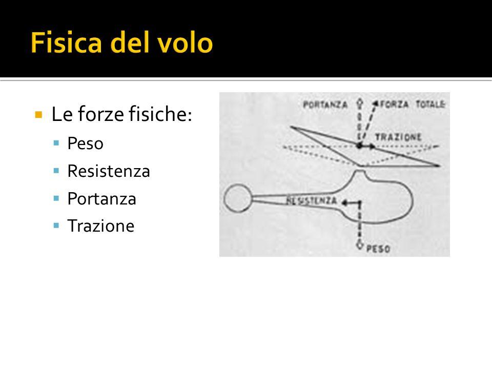 Le forze fisiche: Peso Resistenza Portanza Trazione