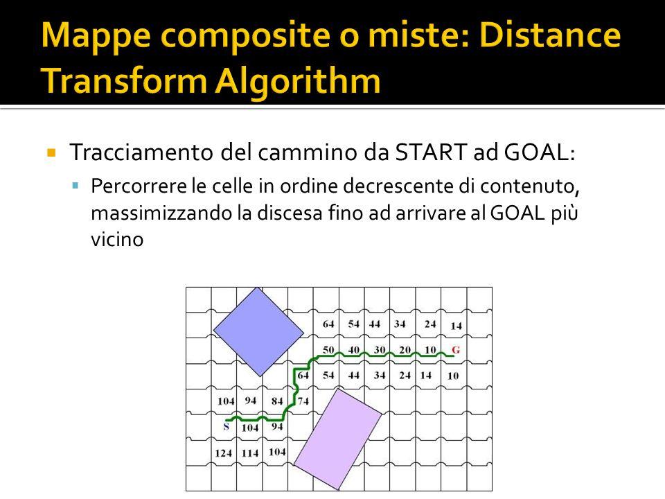 Tracciamento del cammino da START ad GOAL: Percorrere le celle in ordine decrescente di contenuto, massimizzando la discesa fino ad arrivare al GOAL p