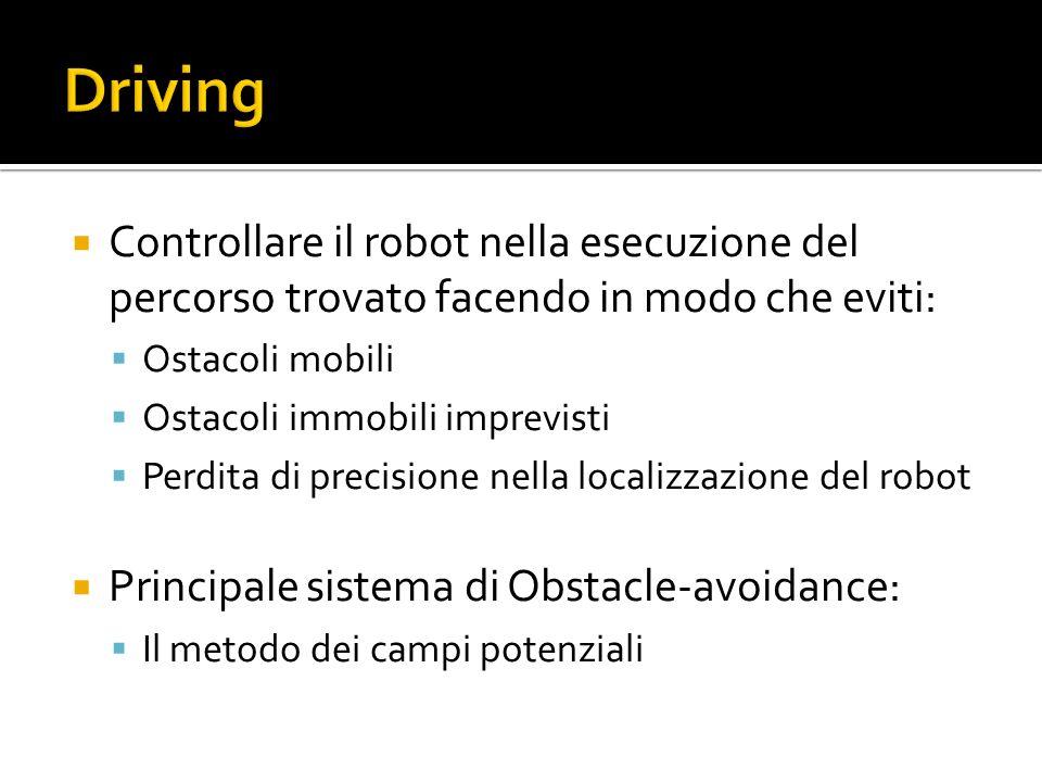 Controllare il robot nella esecuzione del percorso trovato facendo in modo che eviti: Ostacoli mobili Ostacoli immobili imprevisti Perdita di precisio
