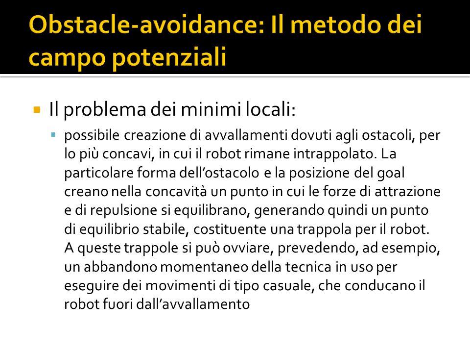 Il problema dei minimi locali: possibile creazione di avvallamenti dovuti agli ostacoli, per lo più concavi, in cui il robot rimane intrappolato. La p