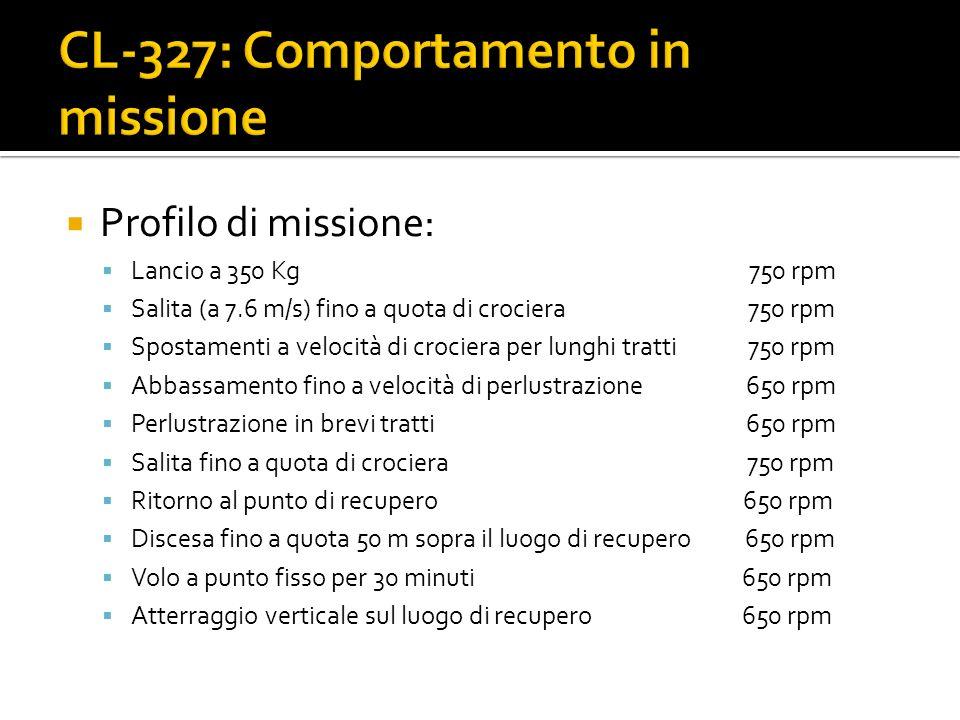 Profilo di missione: Lancio a 350 Kg 750 rpm Salita (a 7.6 m/s) fino a quota di crociera 750 rpm Spostamenti a velocità di crociera per lunghi tratti