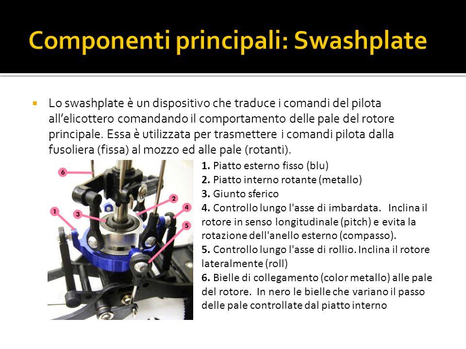 Lo swashplate è un dispositivo che traduce i comandi del pilota allelicottero comandando il comportamento delle pale del rotore principale. Essa è uti