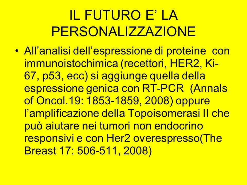 IL FUTURO E LA PERSONALIZZAZIONE Allanalisi dellespressione di proteine con immunoistochimica (recettori, HER2, Ki- 67, p53, ecc) si aggiunge quella della espressione genica con RT-PCR (Annals of Oncol.19: 1853-1859, 2008) oppure lamplificazione della Topoisomerasi II che può aiutare nei tumori non endocrino responsivi e con Her2 overespresso(The Breast 17: 506-511, 2008)
