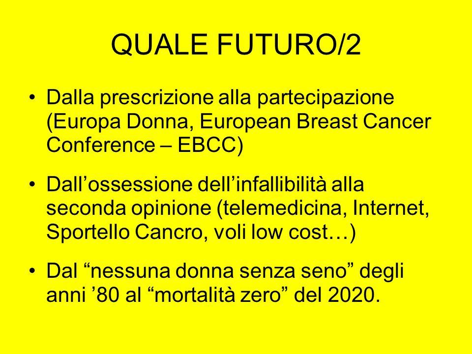 QUALE FUTURO/2 Dalla prescrizione alla partecipazione (Europa Donna, European Breast Cancer Conference – EBCC) Dallossessione dellinfallibilità alla s
