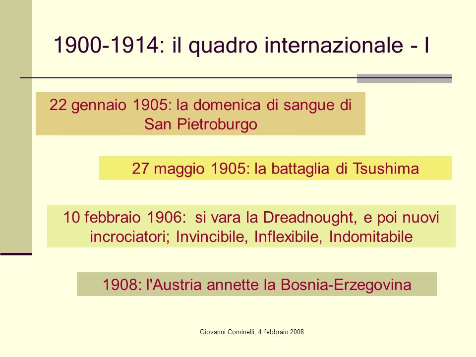 Giovanni Cominelli, 4 febbraio 2008 1900-1914: il quadro internazionale - I 22 gennaio 1905: la domenica di sangue di San Pietroburgo 27 maggio 1905: