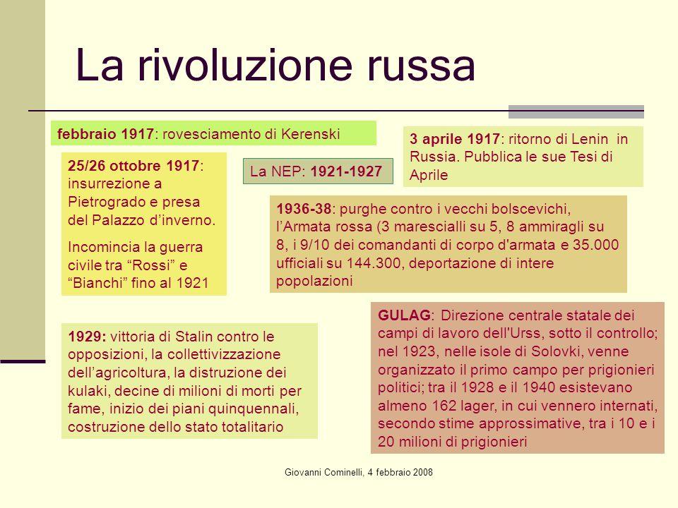 Giovanni Cominelli, 4 febbraio 2008 La rivoluzione russa febbraio 1917: rovesciamento di Kerenski 3 aprile 1917: ritorno di Lenin in Russia. Pubblica
