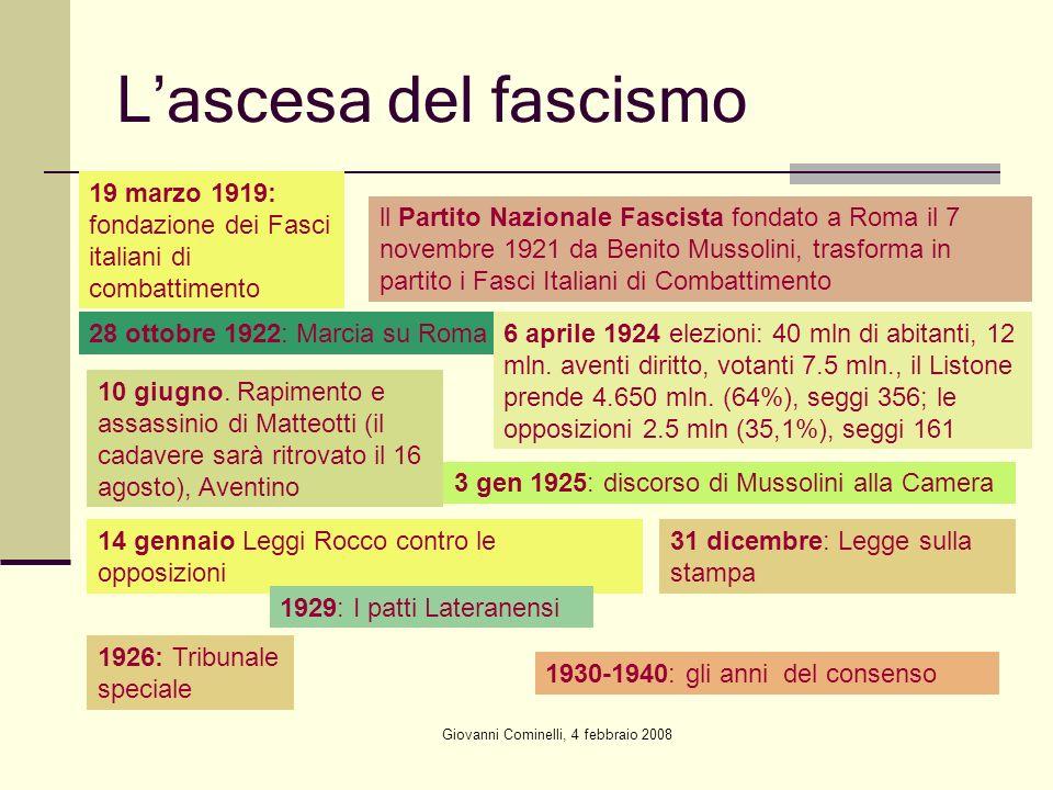 Giovanni Cominelli, 4 febbraio 2008 Lascesa del fascismo 19 marzo 1919: fondazione dei Fasci italiani di combattimento ll Partito Nazionale Fascista f