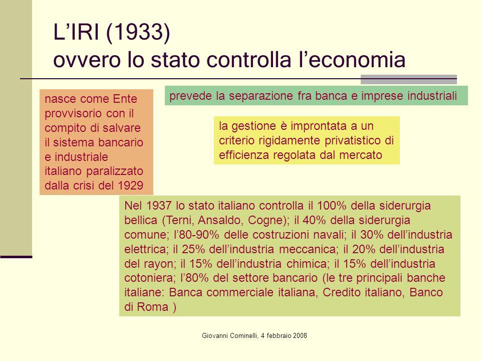 Giovanni Cominelli, 4 febbraio 2008 LIRI (1933) ovvero lo stato controlla leconomia nasce come Ente provvisorio con il compito di salvare il sistema b