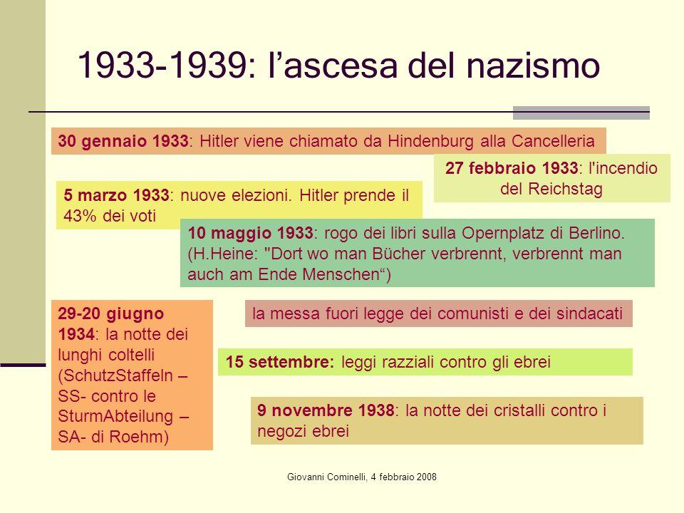 Giovanni Cominelli, 4 febbraio 2008 1933-1939: lascesa del nazismo 30 gennaio 1933: Hitler viene chiamato da Hindenburg alla Cancelleria 27 febbraio 1