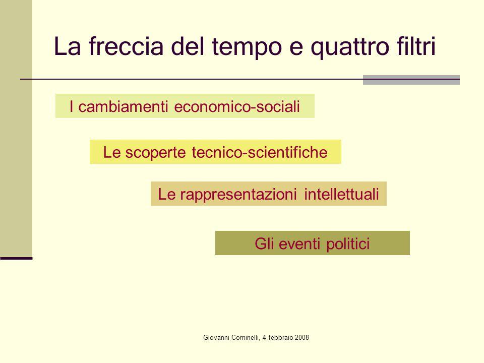 Giovanni Cominelli, 4 febbraio 2008 La freccia del tempo e quattro filtri I cambiamenti economico-sociali Le scoperte tecnico-scientifiche Le rapprese